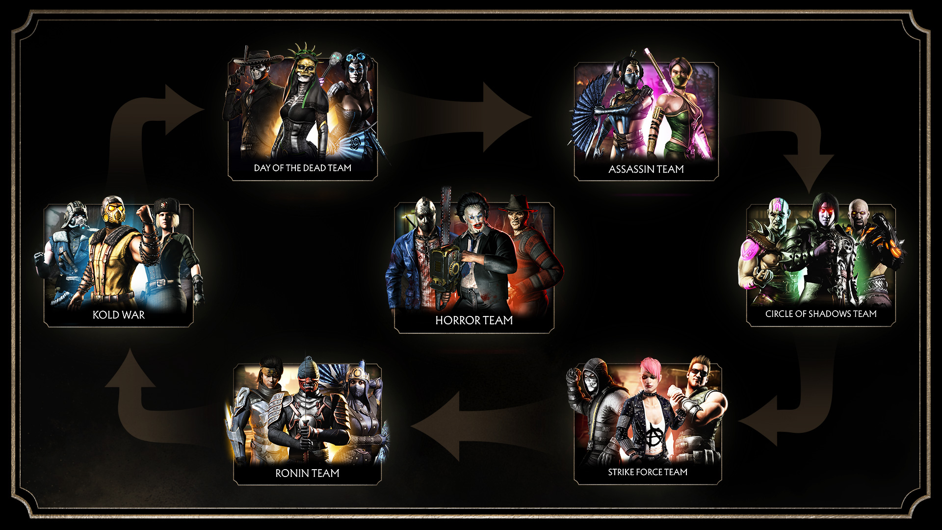 Mk Mobile Team Synergy Guide Mortal Kombat Games